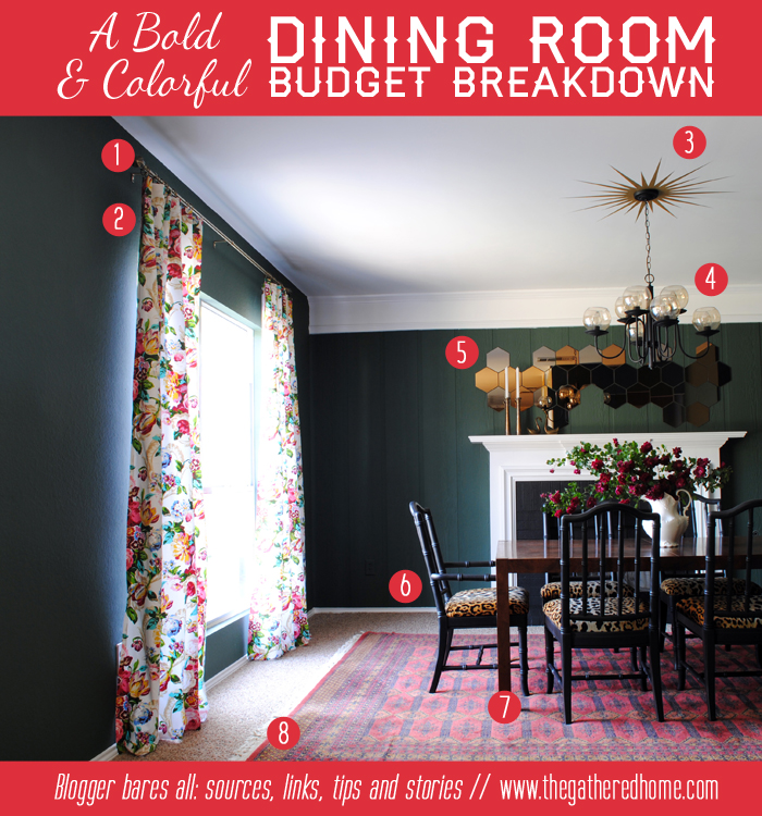 A Bold Amp Colorful Dining Room Budget Breakdown